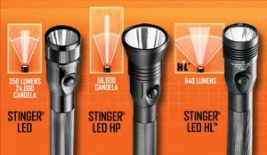 Streamlight-Stinger-LED-flashlight